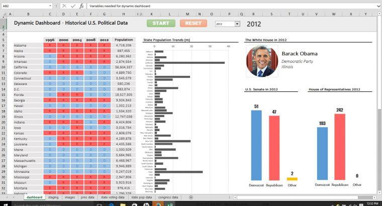 Desenvolvedor de Excel Planilhas